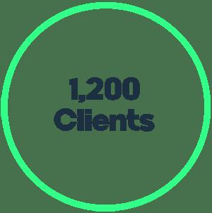 DriverCheck - 1200 clients